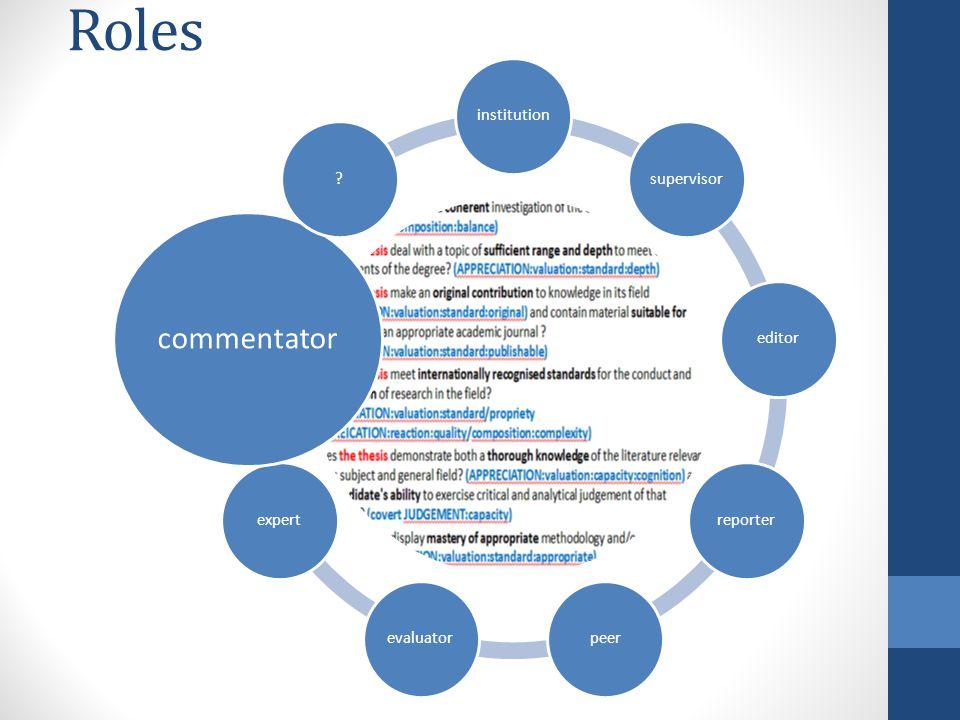 Roles institutionsupervisoreditorreporterpeerevaluatorexpert commentator
