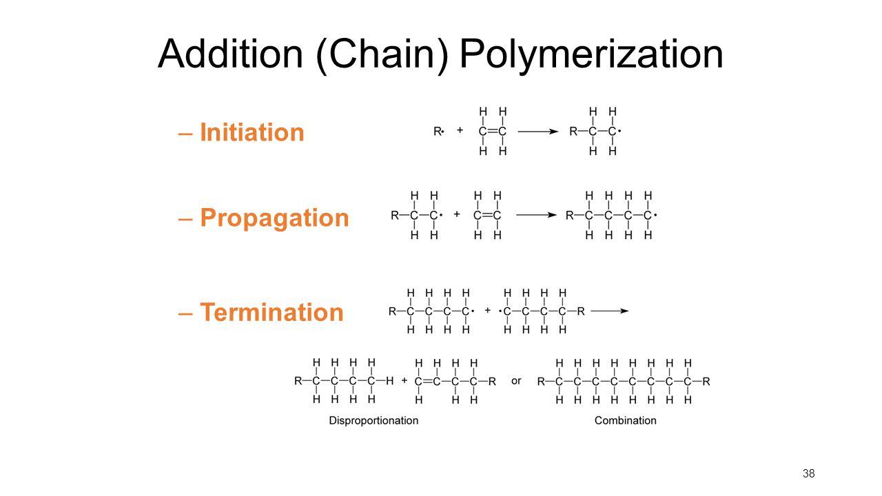 Addition (Chain) Polymerization – Initiation – Propagation – Termination 38