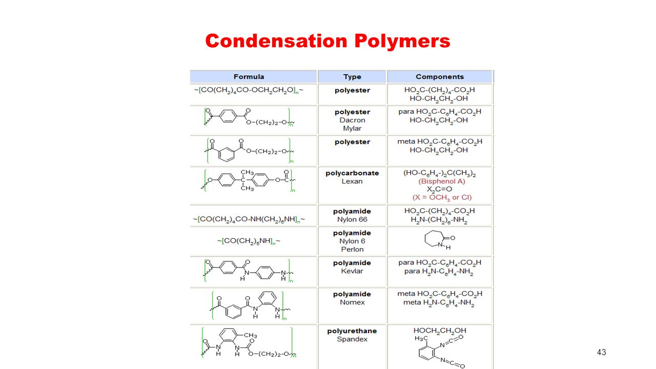 Condensation Polymers 43