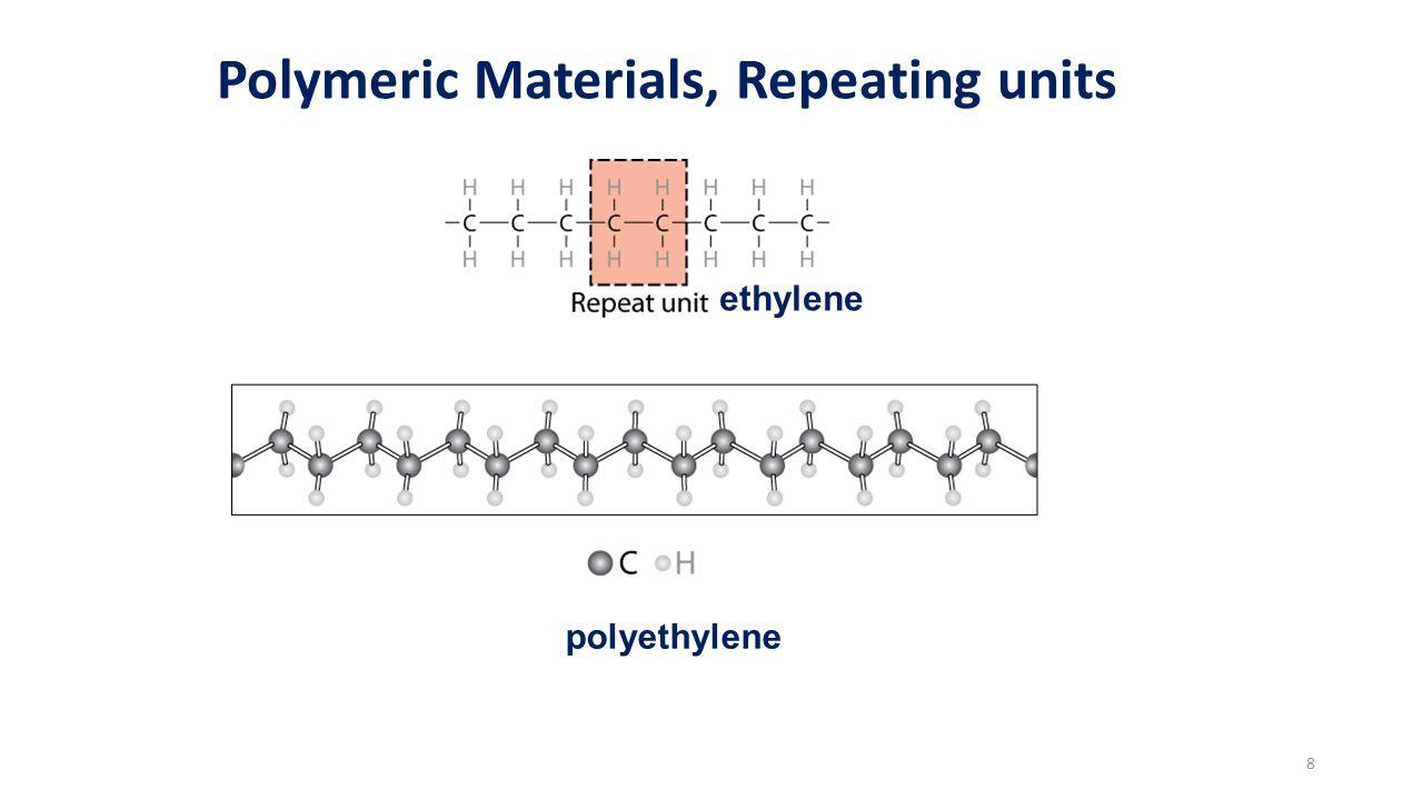 8 Polymeric Materials, Repeating units polyethylene ethylene