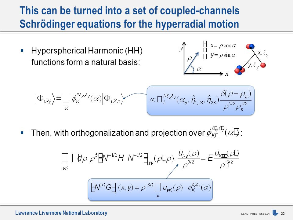 Lawrence Livermore National Laboratory 22 LLNL-PRES-655514 This can be turned into a set of coupled-channels Schrödinger equations for the hyperradial motion  Hyperspherical Harmonic (HH) functions form a natural basis:  Then, with orthogonalization and projection over : y x