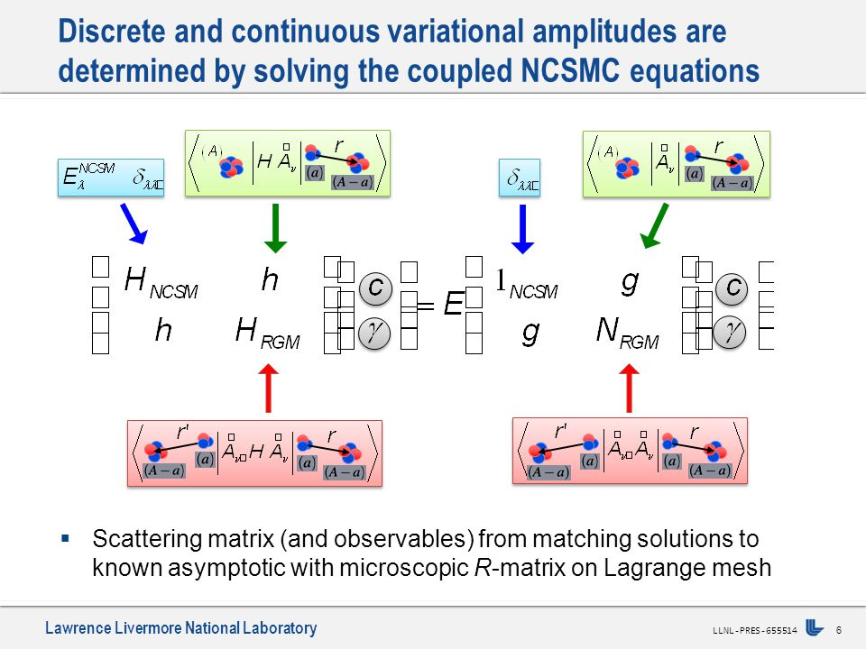 Lawrence Livermore National Laboratory 17 LLNL-PRES-655514 Can we gain insight from an ab initio calculation.