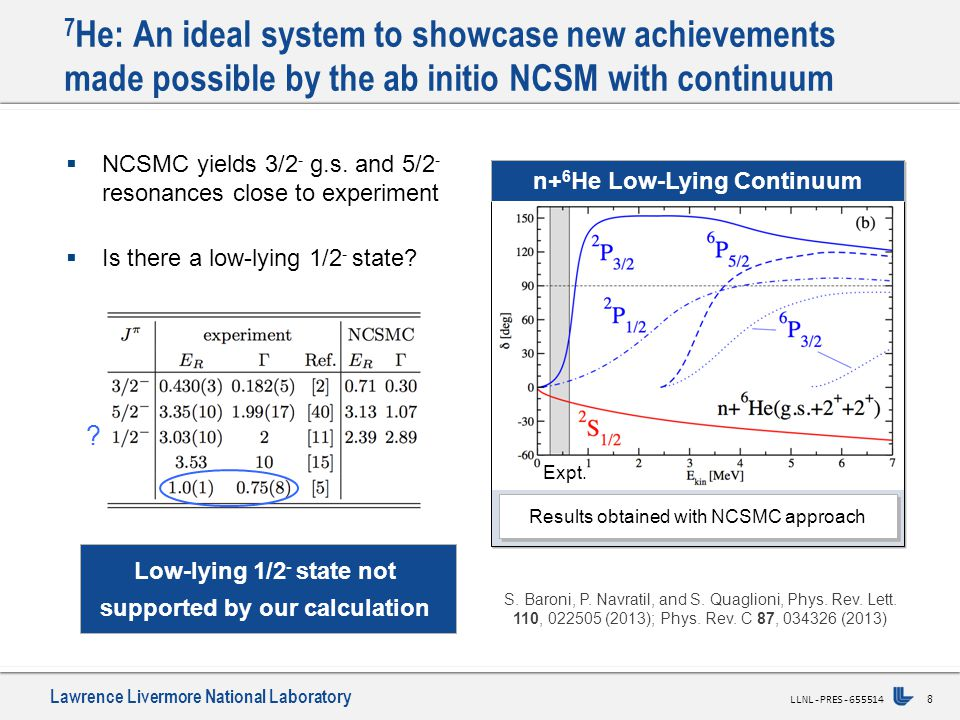 Lawrence Livermore National Laboratory 8 LLNL-PRES-655514 7 He: An ideal system to showcase new achievements made possible by the ab initio NCSM with continuum  NCSMC yields 3/2 - g.s.