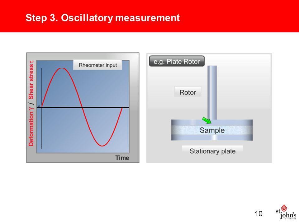 Step 3. Oscillatory measurement 10
