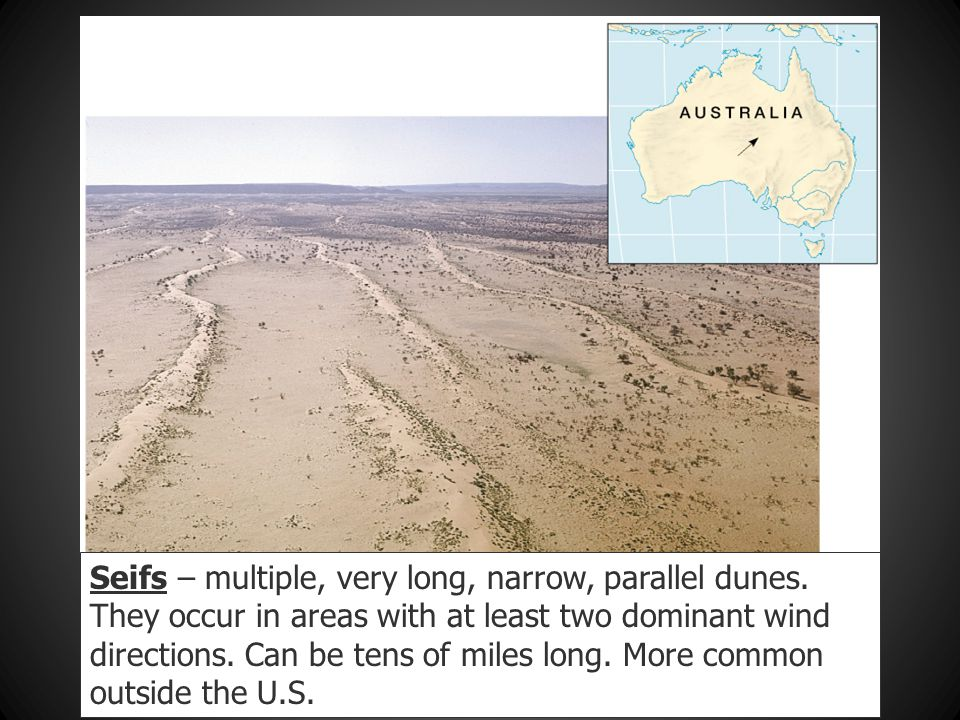 Seifs – multiple, very long, narrow, parallel dunes. They occur in areas with at least two dominant wind directions. Can be tens of miles long. More c