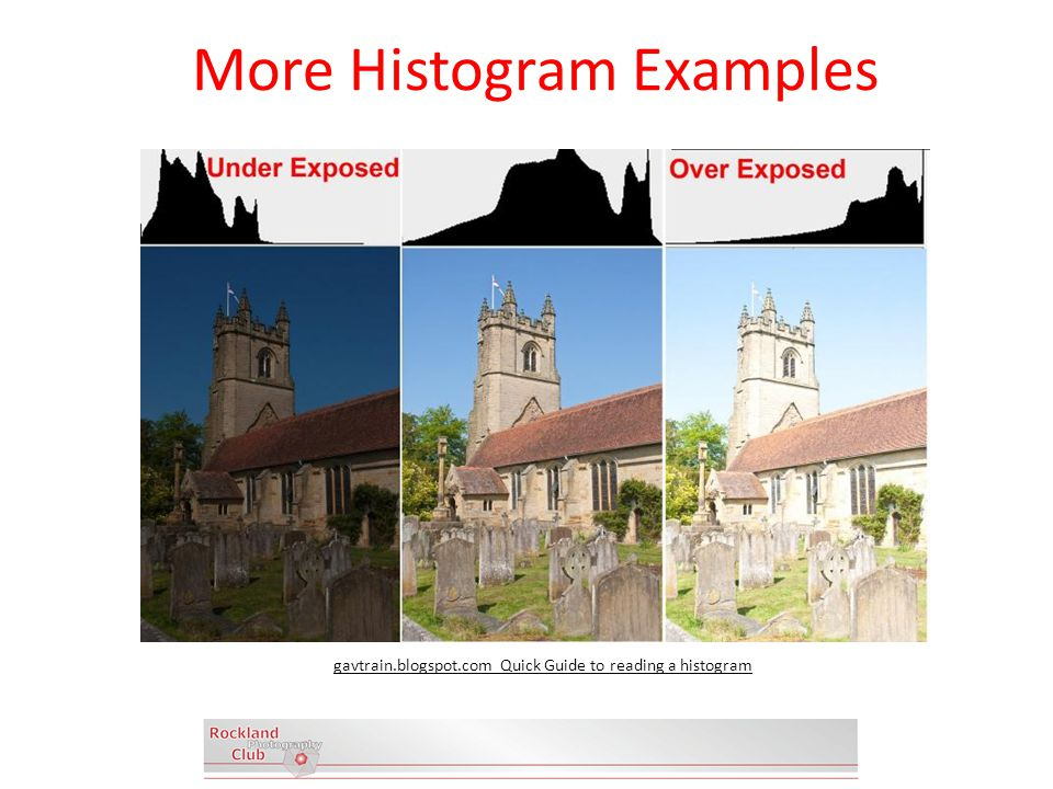 More Histogram Examples gavtrain.blogspot.com Quick Guide to reading a histogram