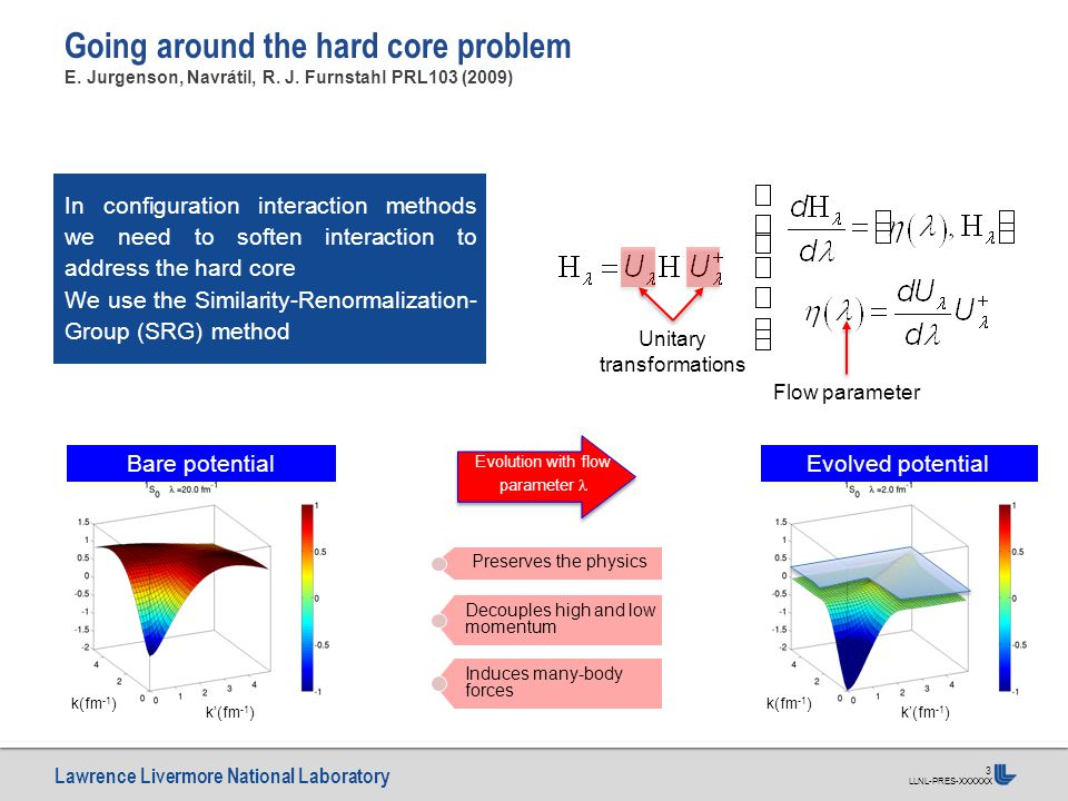 Lawrence Livermore National Laboratory LLNL-PRES-XXXXXX 3 Going around the hard core problem E. Jurgenson, Navrátil, R. J. Furnstahl PRL103 (2009) In