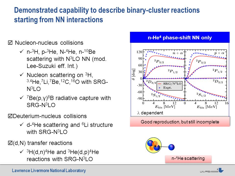 Lawrence Livermore National Laboratory LLNL-PRES-XXXXXX 4 Demonstrated capability to describe binary-cluster reactions starting from NN interactions 