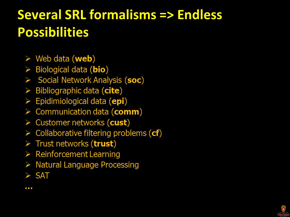 Several SRL formalisms => Endless Possibilities  Web data (web)  Biological data (bio)  Social Network Analysis (soc)  Bibliographic data (cite)  Epidimiological data (epi)  Communication data (comm)  Customer networks (cust)  Collaborative filtering problems (cf)  Trust networks (trust)  Reinforcement Learning  Natural Language Processing  SAT …