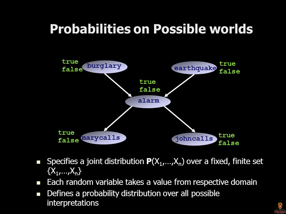 Probabilities on Possible worlds Specifies a joint distribution P(X 1,…,X n ) over a fixed, finite set {X 1,…,X n } Specifies a joint distribution P(X 1,…,X n ) over a fixed, finite set {X 1,…,X n } Each random variable takes a value from respective domain Each random variable takes a value from respective domain Defines a probability distribution over all possible interpretations Defines a probability distribution over all possible interpretations burglary earthquake alarm marycalls johncalls true false true false true false true false true false