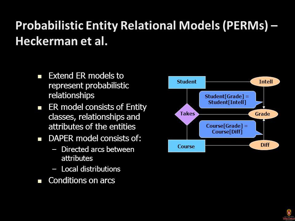 Probabilistic Entity Relational Models (PERMs) – Heckerman et al.