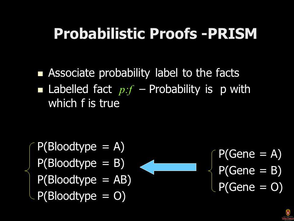 Probabilistic Proofs -PRISM Associate probability label to the facts Associate probability label to the facts Labelled fact p:f – Probability is p with which f is true Labelled fact p:f – Probability is p with which f is true P(Bloodtype = A) P(Bloodtype = B) P(Bloodtype = AB) P(Bloodtype = O) P(Gene = A) P(Gene = B) P(Gene = O)