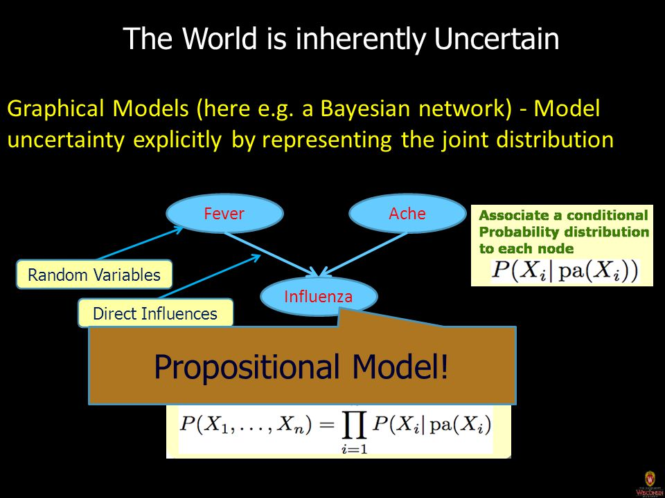 Plethora of Approaches Relational Bayes Nets Relational Bayes Nets –Models the distribution over relationships Bayesian Logic Bayesian Logic –Handle identity uncertainty Relational Probability trees Relational Probability trees –Extend Decision-Trees to logical Setting Relational Dependency networks Relational Dependency networks –Extend DNs to logical setting CLP-BN CLP-BN –Integrates Bayesian networks with constraint logic programming