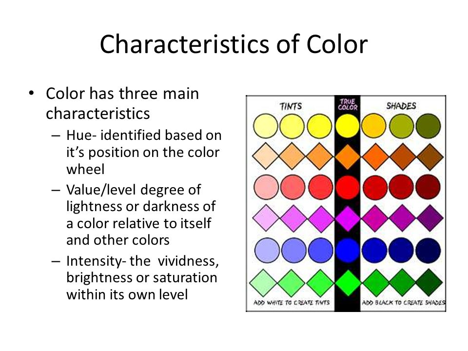 Identifying Existing Color Contributing color + Artificial Color = Final color result