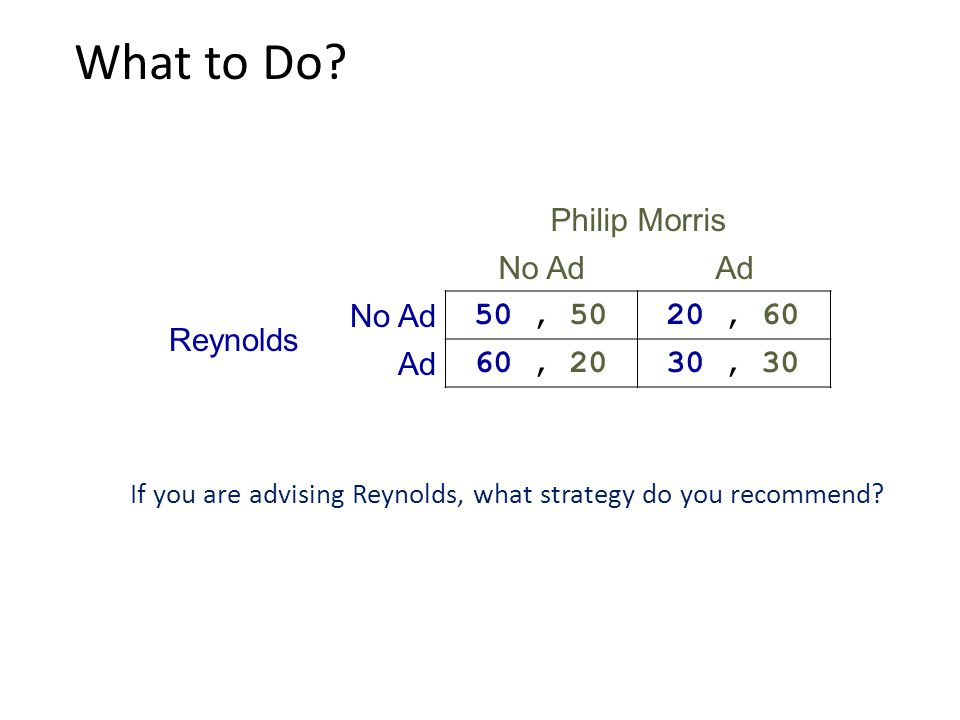 What to Do.If you are advising Reynolds, what strategy do you recommend.