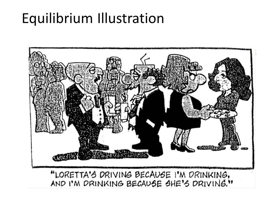 Equilibrium Illustration The Lockhorns 24