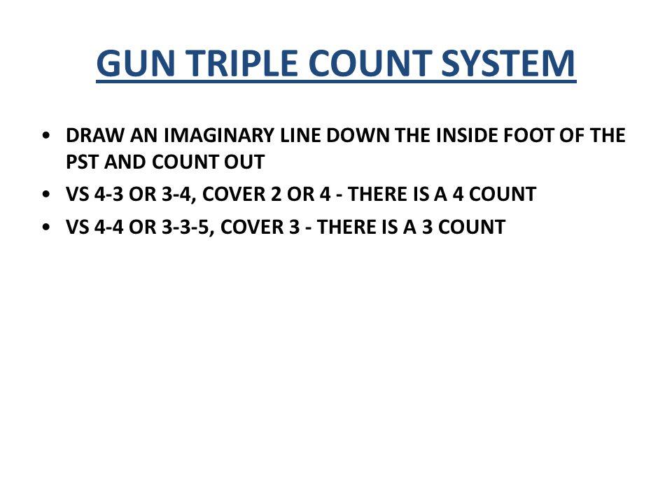 GUN TRIPLE – BUBBLE TETE M BB CSSC