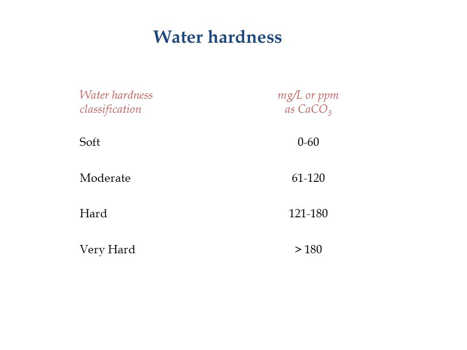 Water hardness Water hardness classification mg/L or ppm as CaCO 3 Soft0-60 Moderate61-120 Hard121-180 Very Hard> 180