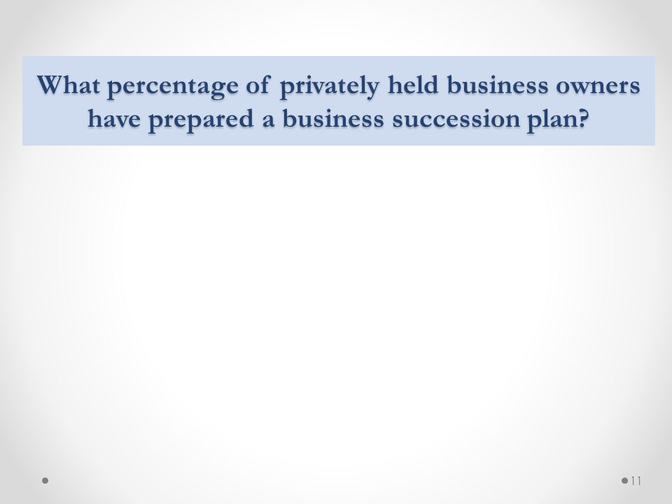 What percentage of privately held business owners have prepared a business succession plan? 11