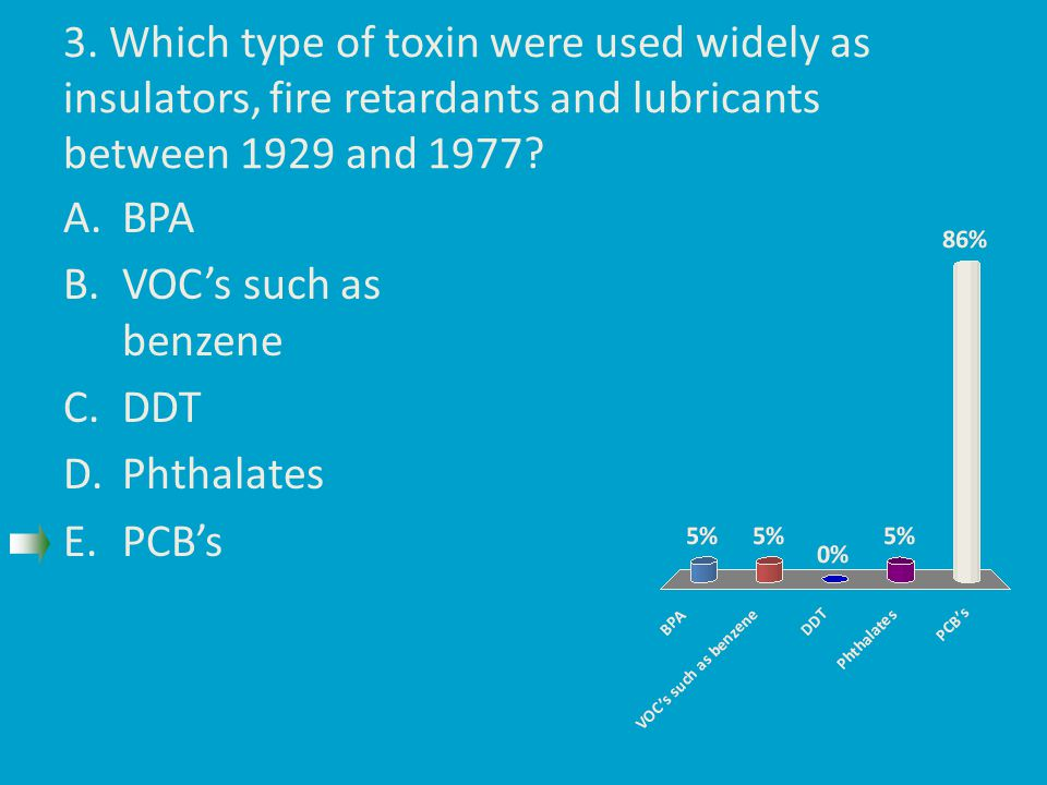 3. Which type of toxin were used widely as insulators, fire retardants and lubricants between 1929 and 1977? A.BPA B.VOC's such as benzene C.DDT D.Pht