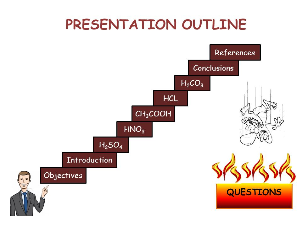 PRESENTATION OUTLINE Introduction H 2 SO 4 HNO 3 H 2 CO 3 CH 3 COOH HCL Conclusions Objectives References