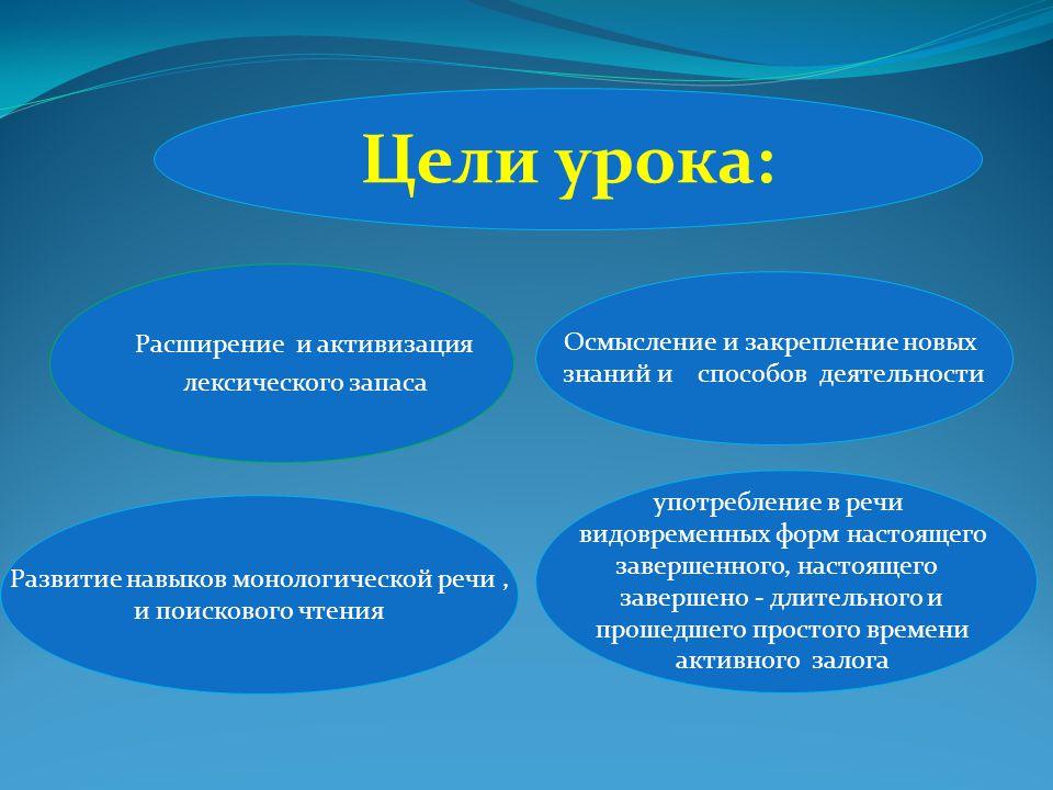 Цели урока:  Расширение и активизация  лексического запаса Осмысление и закрепление новых знаний и способов деятельности Развитие навыков монологиче