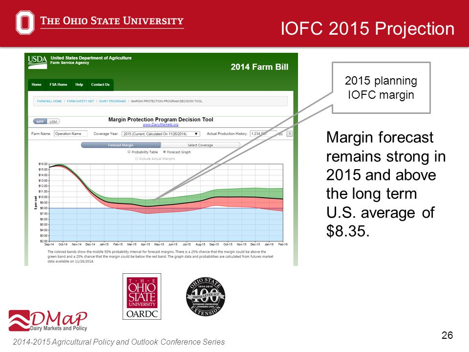 26 2014-2015 Agricultural Policy and Outlook Conference Series IOFC 2015 Projection Margin forecast remains strong in 2015 and above the long term U.S