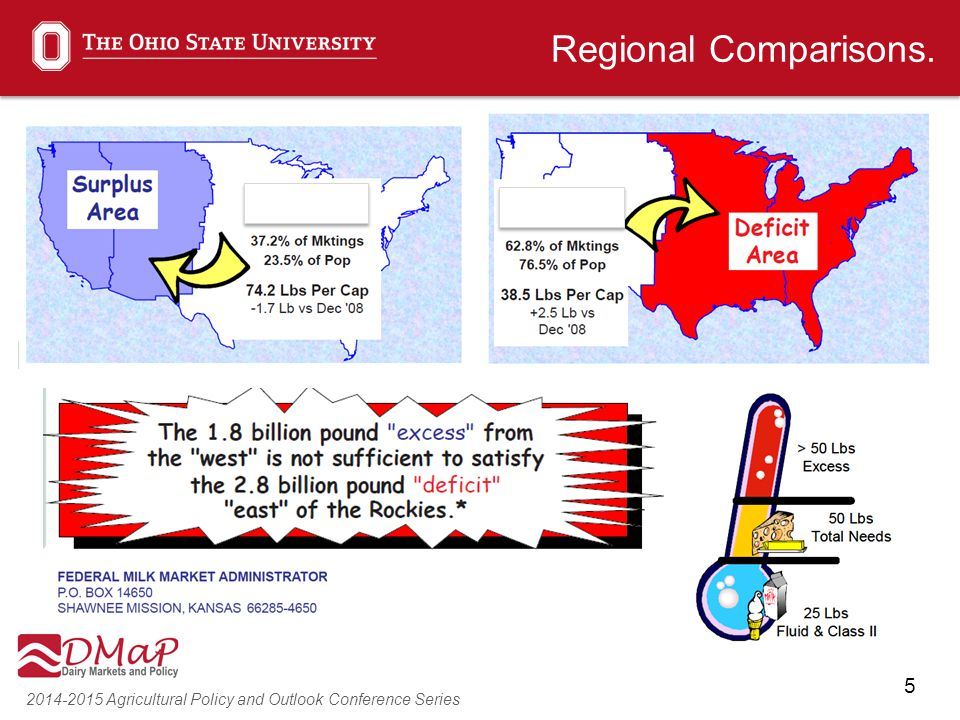5 2014-2015 Agricultural Policy and Outlook Conference Series Regional Comparisons.