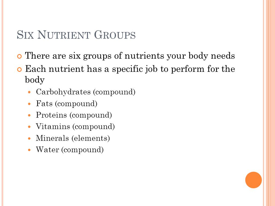 S IX N UTRIENT G ROUPS There are six groups of nutrients your body needs Each nutrient has a specific job to perform for the body Carbohydrates (compound) Fats (compound) Proteins (compound) Vitamins (compound) Minerals (elements) Water (compound)