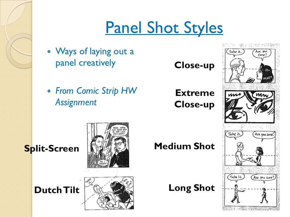Panel Shot Styles Ways of laying out a panel creatively From Comic Strip HW Assignment Close-up Extreme Close-up Medium Shot Long Shot Split-Screen Du