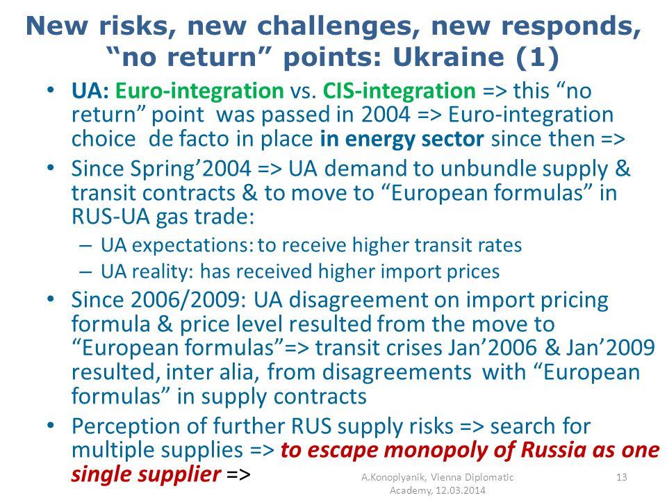 "New risks, new challenges, new responds, ""no return"" points: Ukraine (1) UA: Euro-integration vs. CIS-integration => this ""no return"" point was passed"