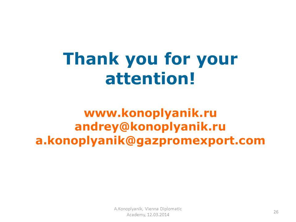 Thank you for your attention! www.konoplyanik.ru andrey@konoplyanik.ru a.konoplyanik@gazpromexport.com A.Konoplyanik, Vienna Diplomatic Academy, 12.03