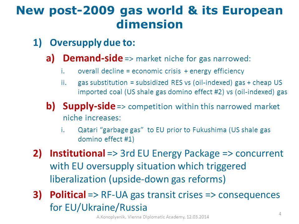Russia-EU-Ukraine's new circumstances: 22 days vs.