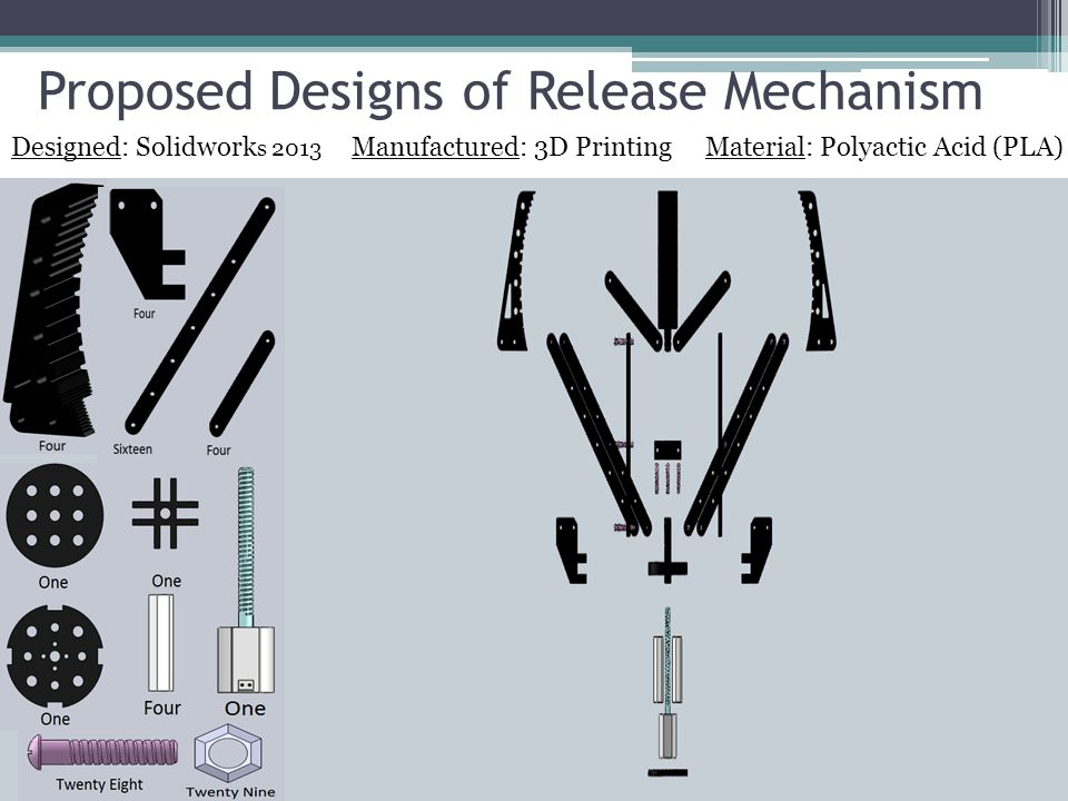 Proposed Designs of Release Mechanism Designed: Solidwork s 2013 Manufactured: 3D Printing Material: Polyactic Acid (PLA)