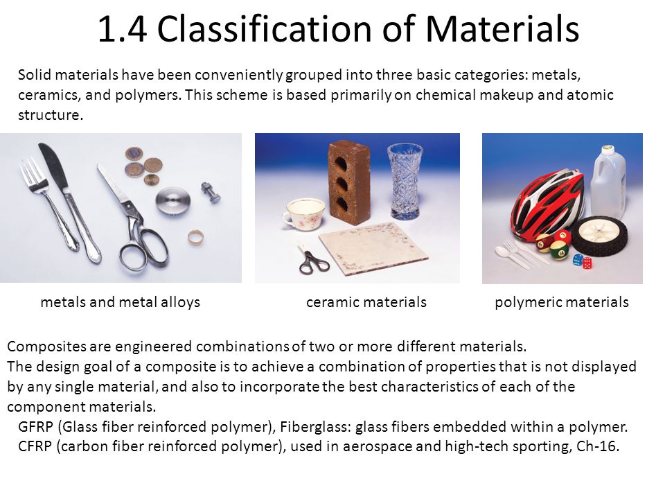1.4 Classification of Materials Solid materials have been conveniently grouped into three basic categories: metals, ceramics, and polymers. This schem
