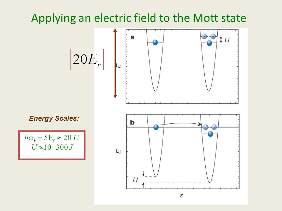 Applying an electric field to the Mott state Energy Scales:     r  20 U U  J