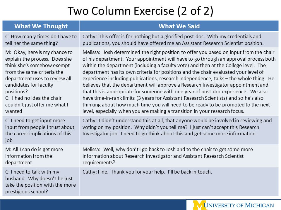Two Column Exercise (2 of 2) What We ThoughtWhat We Said C: How man y times do I have to tell her the same thing? Cathy: This offer is for nothing but