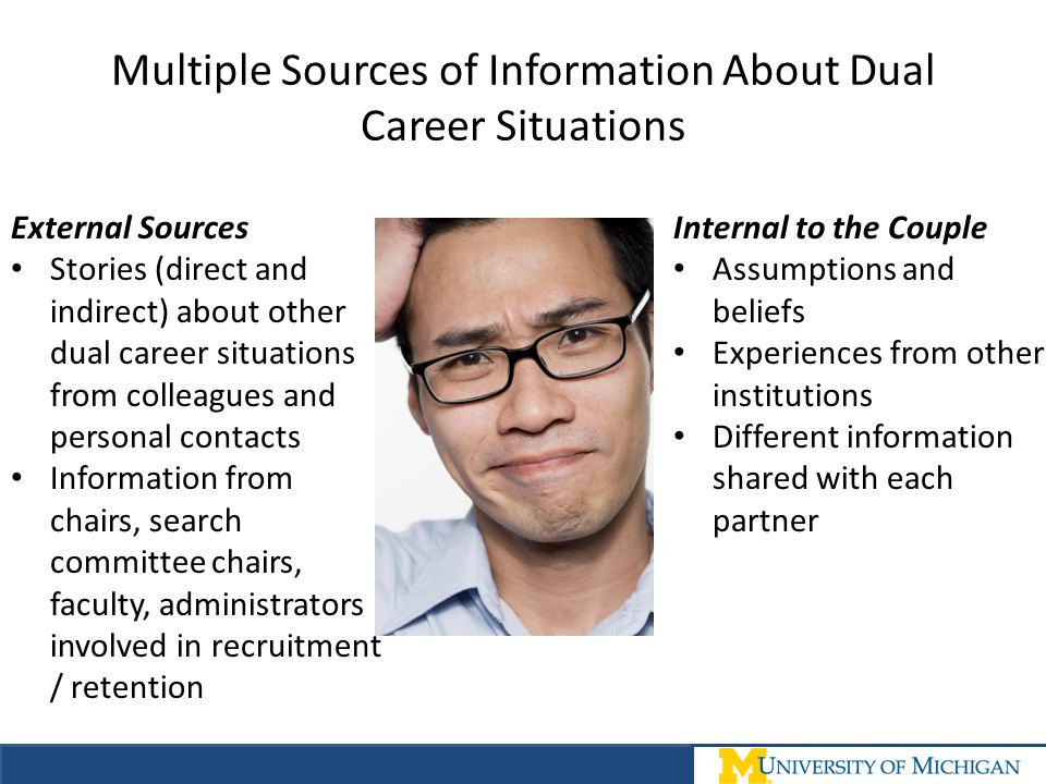Multiple Sources of Information About Dual Career Situations Internal to the Couple Assumptions and beliefs Experiences from other institutions Differ