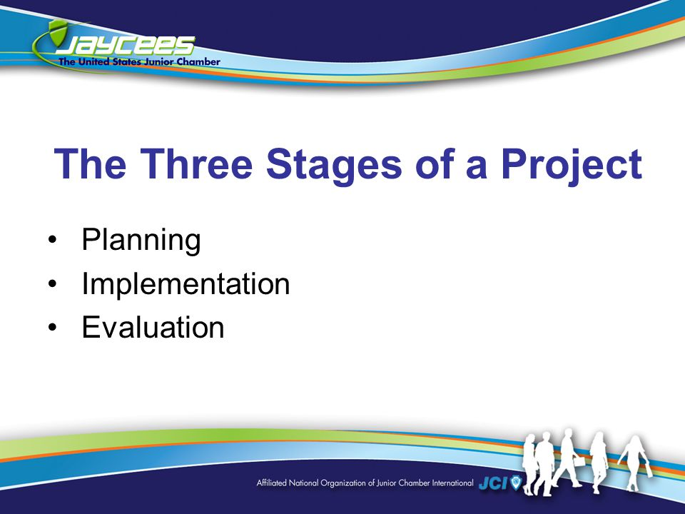 The Three Stages of a Project Planning Implementation Evaluation