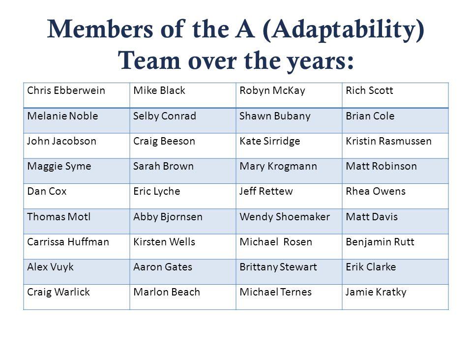 Members of the A (Adaptability) Team over the years: Chris EbberweinMike BlackRobyn McKayRich Scott Melanie NobleSelby ConradShawn BubanyBrian Cole Jo
