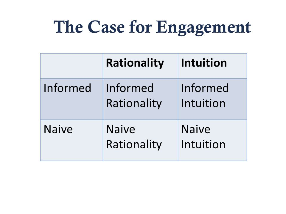 The Case for Engagement RationalityIntuition InformedInformed Rationality Informed Intuition NaiveNaive Rationality Naive Intuition