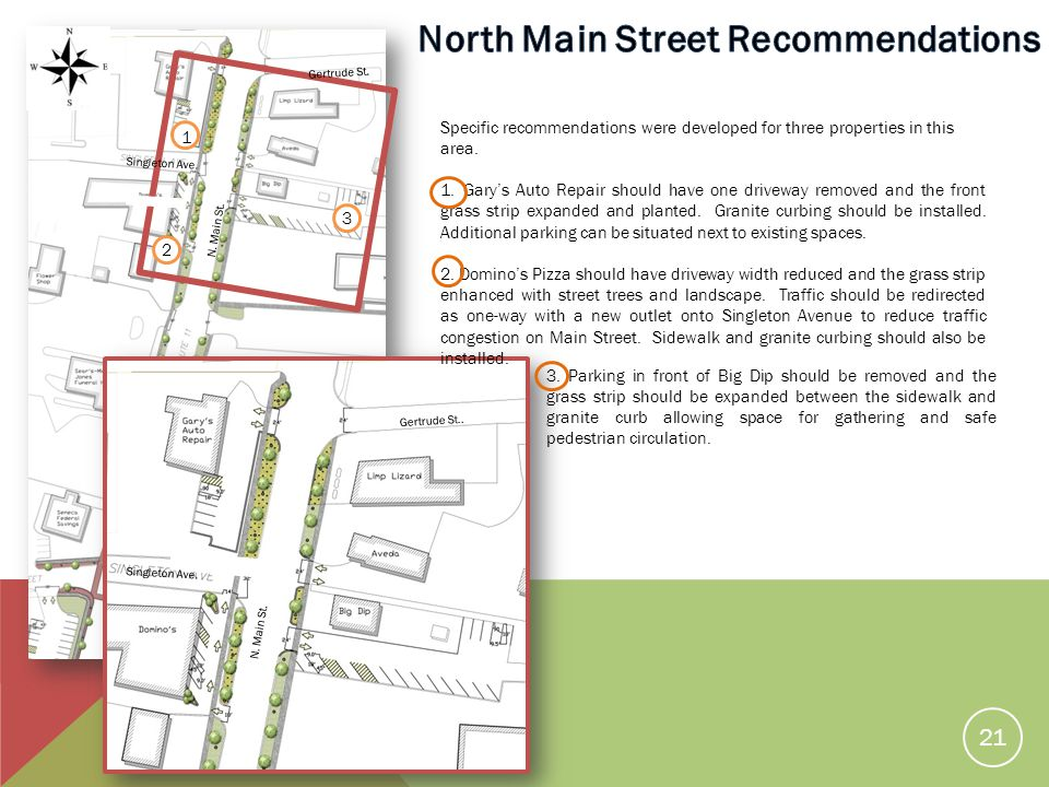 Specific recommendations were developed for three properties in this area.