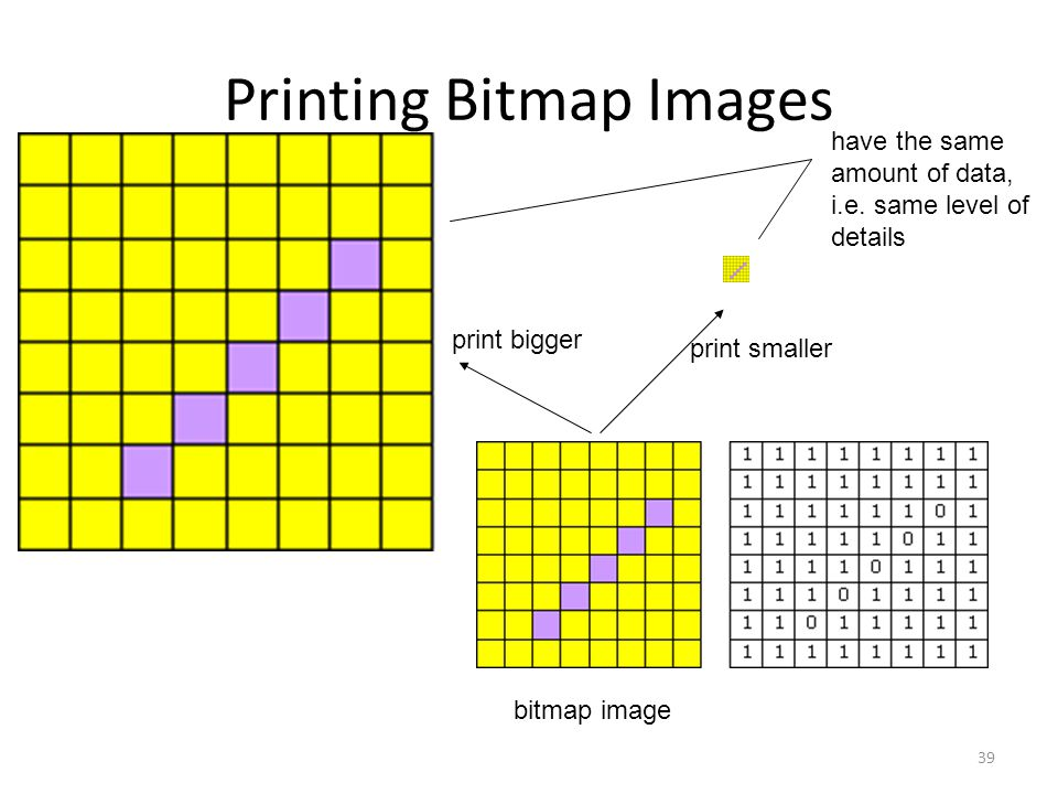 39 Printing Bitmap Images bitmap image print bigger print smaller have the same amount of data, i.e. same level of details