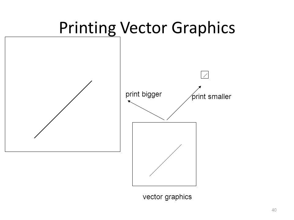 40 Printing Vector Graphics vector graphics print bigger print smaller