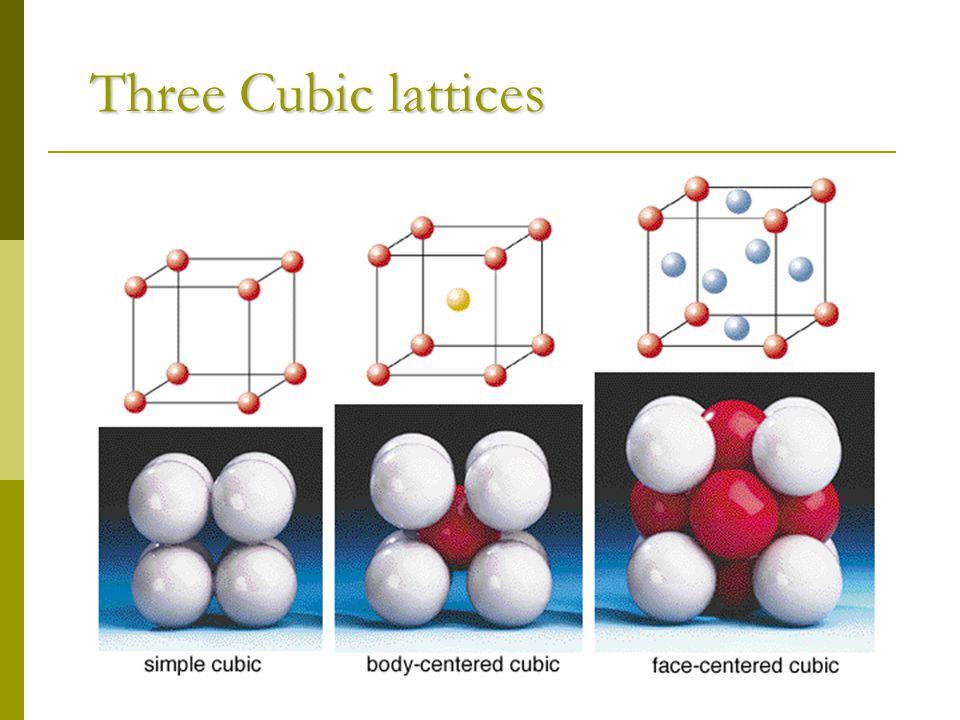 The seven unit cells