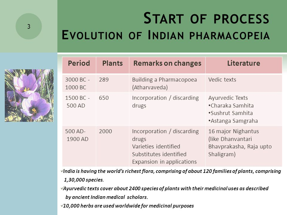 A PPLICATIONS OF A ROMA T HERAPY IN A YURVEDA  Ayurvedic literatures mention the following wide-ranging applications of Aroma in Health Care System:  Preventive health  Environmental Health  Public health  Pharmaceuticals  Therapeutics 24