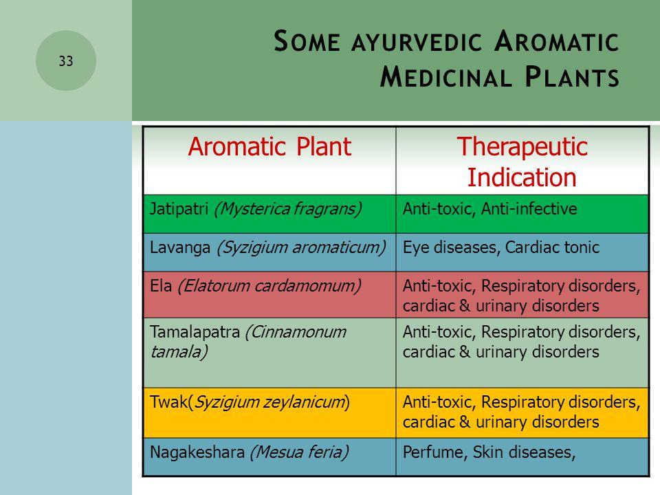 33 Aromatic PlantTherapeutic Indication Jatipatri (Mysterica fragrans)Anti-toxic, Anti-infective Lavanga (Syzigium aromaticum)Eye diseases, Cardiac tonic Ela (Elatorum cardamomum)Anti-toxic, Respiratory disorders, cardiac & urinary disorders Tamalapatra (Cinnamonum tamala) Anti-toxic, Respiratory disorders, cardiac & urinary disorders Twak(Syzigium zeylanicum)Anti-toxic, Respiratory disorders, cardiac & urinary disorders Nagakeshara (Mesua feria)Perfume, Skin diseases, S OME AYURVEDIC A ROMATIC M EDICINAL P LANTS