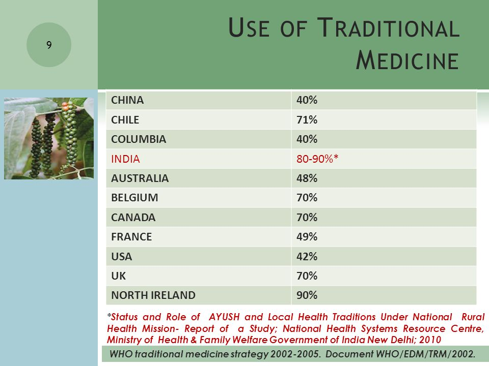 U SE OF T RADITIONAL M EDICINE 9 CHINA40% CHILE71% COLUMBIA40% INDIA80-90%* AUSTRALIA48% BELGIUM70% CANADA70% FRANCE49% USA42% UK70% NORTH IRELAND90% *Status and Role of AYUSH and Local Health Traditions Under National Rural Health Mission- Report of a Study; National Health Systems Resource Centre, Ministry of Health & Family Welfare Government of India New Delhi; 2010 WHO traditional medicine strategy 2002-2005.