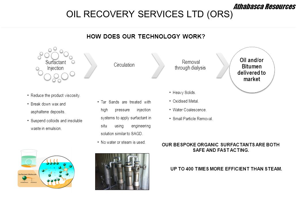 OIL RECOVERY SERVICES LTD (ORS) HOW DOES OUR TECHNOLOGY WORK? Surfactant Injection Reduce the product viscosity. Break down wax and asphaltene deposit