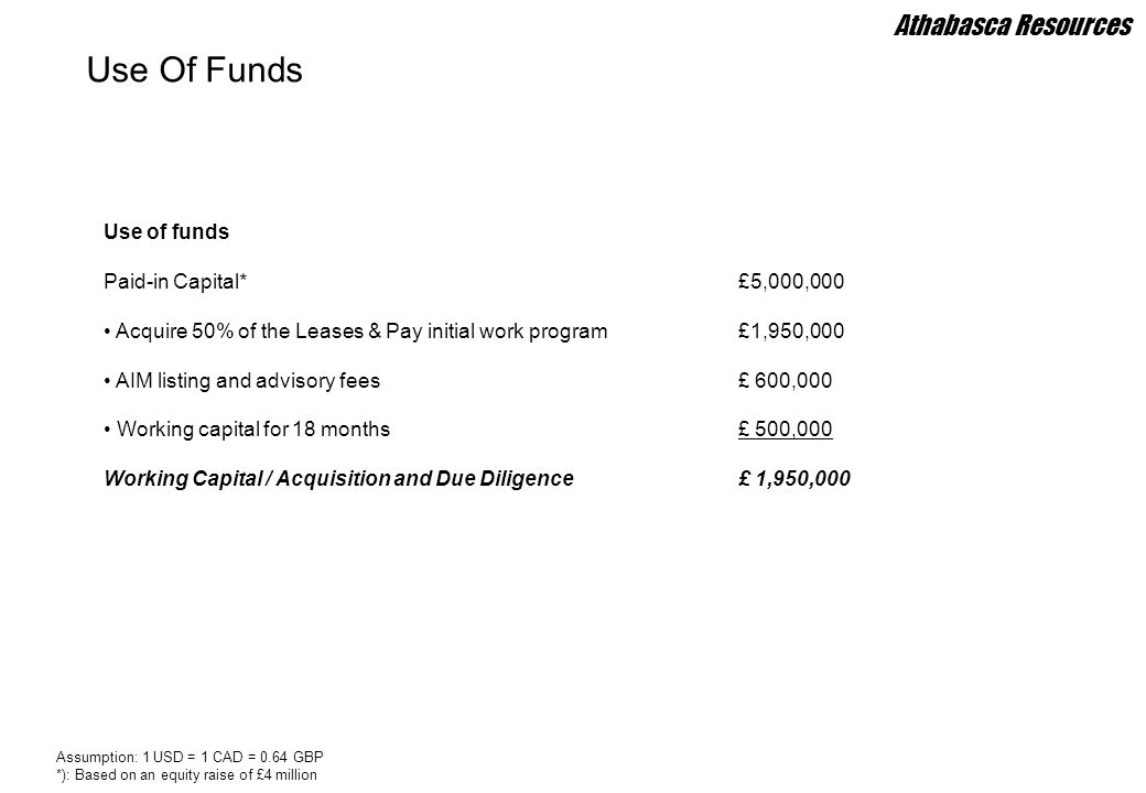Use Of Funds Use of funds Paid-in Capital*£5,000,000 Acquire 50% of the Leases & Pay initial work program£1,950,000 AIM listing and advisory fees £ 60
